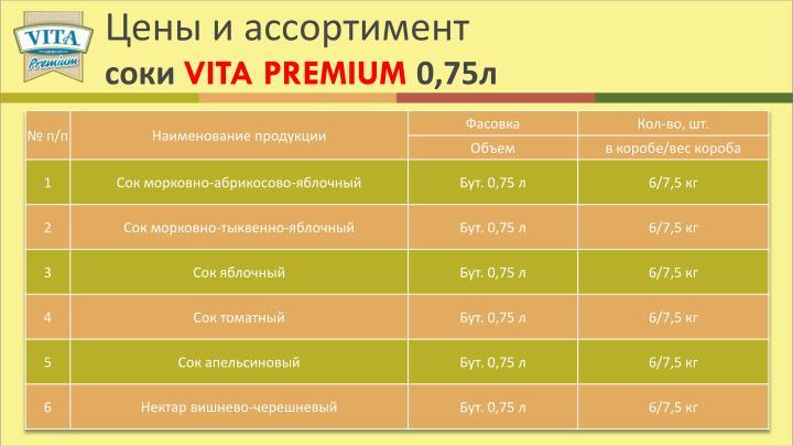 Цены и ассортимент