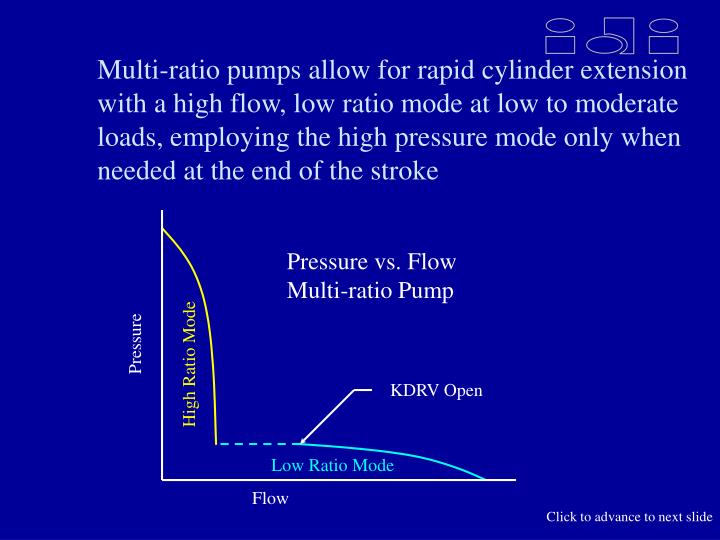 Multi-ratio pumps allow for rapid cylinder extension