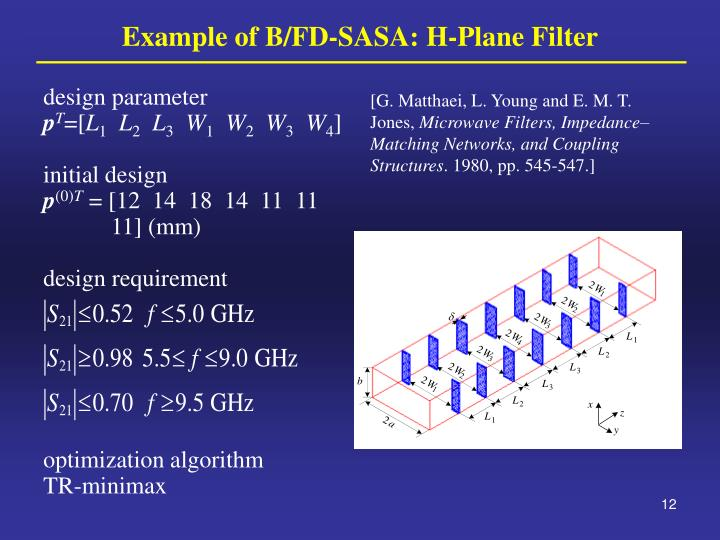 Example of B/FD-SASA: H-Plane Filter