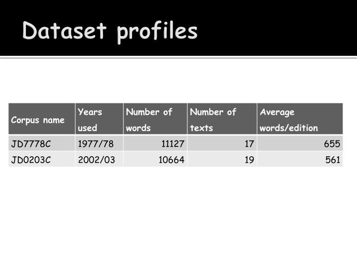 Dataset profiles