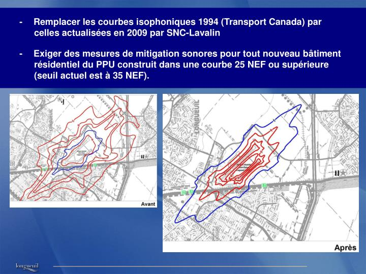 -Remplacer les courbes isophoniques 1994 (Transport Canada) par celles actualisées en 2009 par SNC-Lavalin