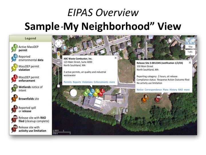 EIPAS Overview