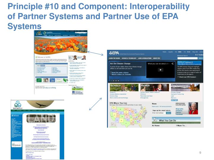 Principle #10 and Component: Interoperability of Partner Systems and Partner Use of EPA Systems