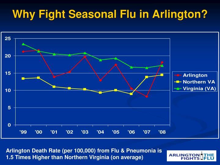 Why Fight Seasonal Flu in Arlington?