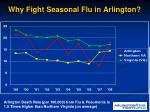 why fight seasonal flu in arlington