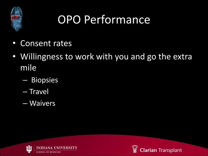 OPO Performance