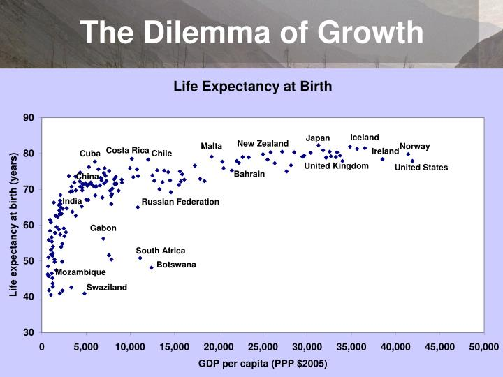 The dilemma of growth