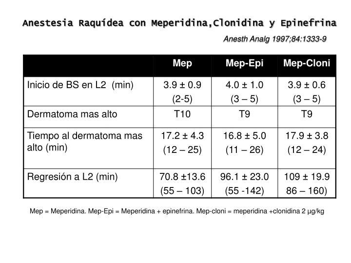 Anestesia Raquídea con Meperidina,Clonidina y Epinefrina