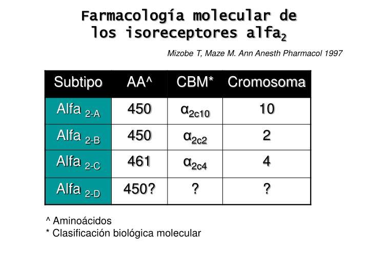Farmacología molecular de