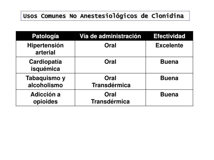 Usos Comunes No Anestesiológicos de Clonidina