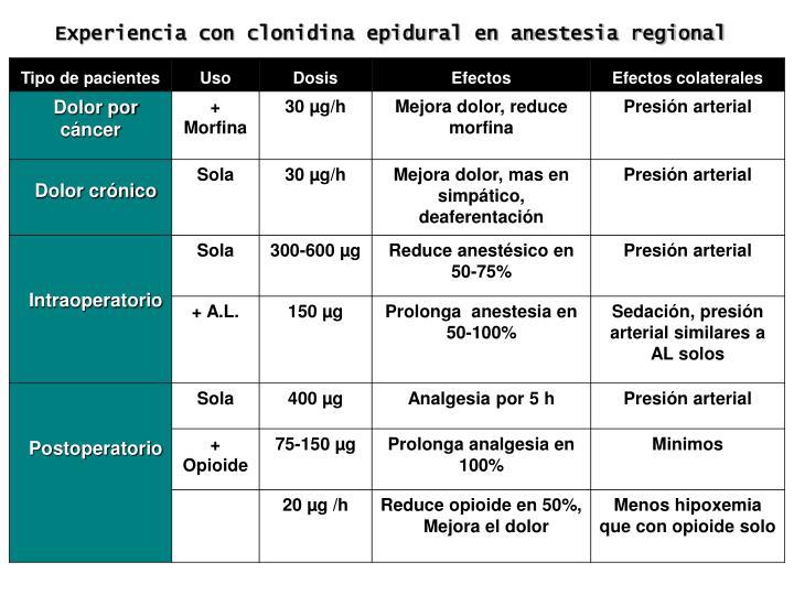 Experiencia con clonidina epidural en anestesia regional