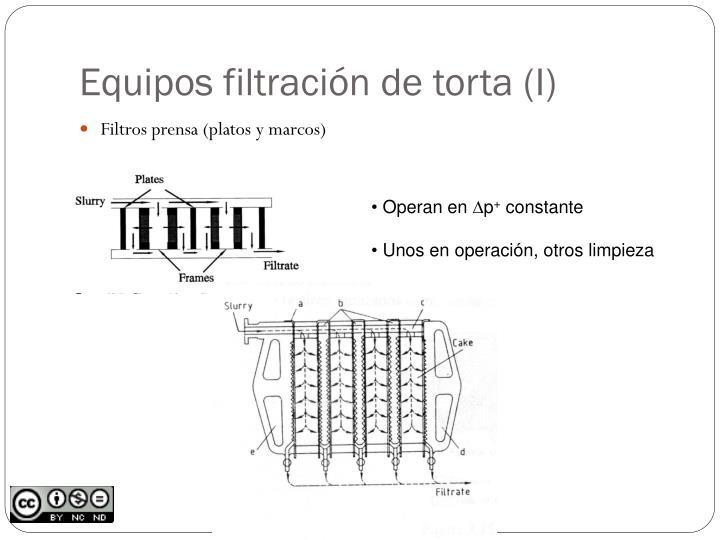 Equipos filtración de torta (I)