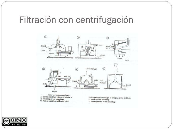 Filtración con centrifugación