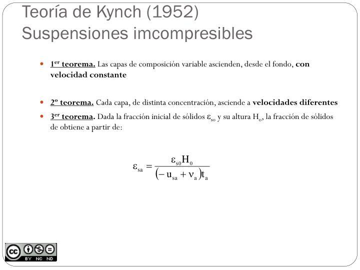 Teoría de Kynch (1952)