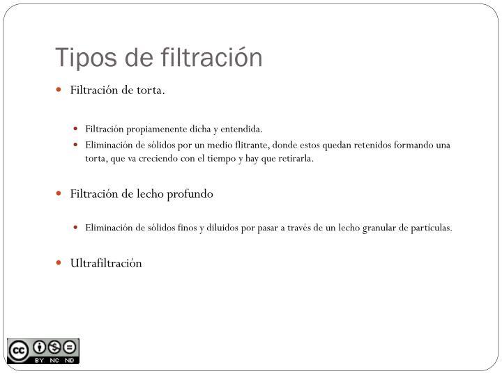 Tipos de filtración
