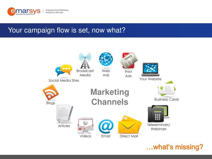 Your campaign flow is set, now what?