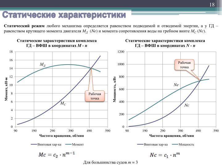 Статический режим