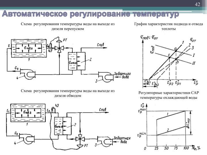 Схема  регулирования температуры воды на выходе из дизеля перепуском