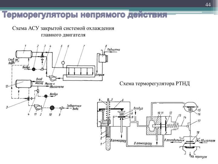 Схема АСУ закрытой системой охлаждения главного двигателя