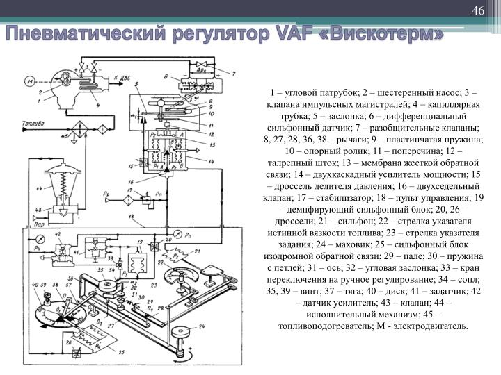 Пневматический регулятор VAF «