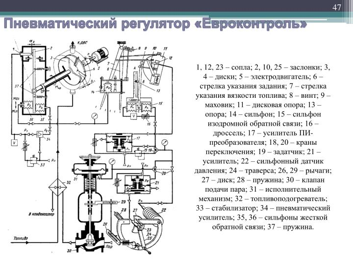 Пневматический регулятор «Евроконтроль»