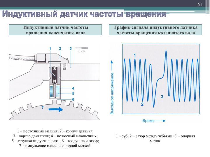 Индуктивный датчик частоты вращения