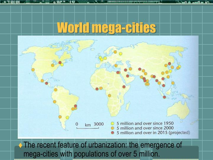 World mega-cities