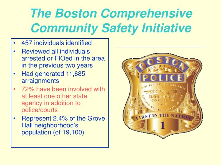 The Boston Comprehensive Community Safety Initiative