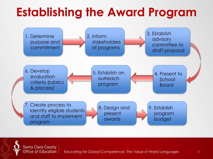 Establishing the Award Program