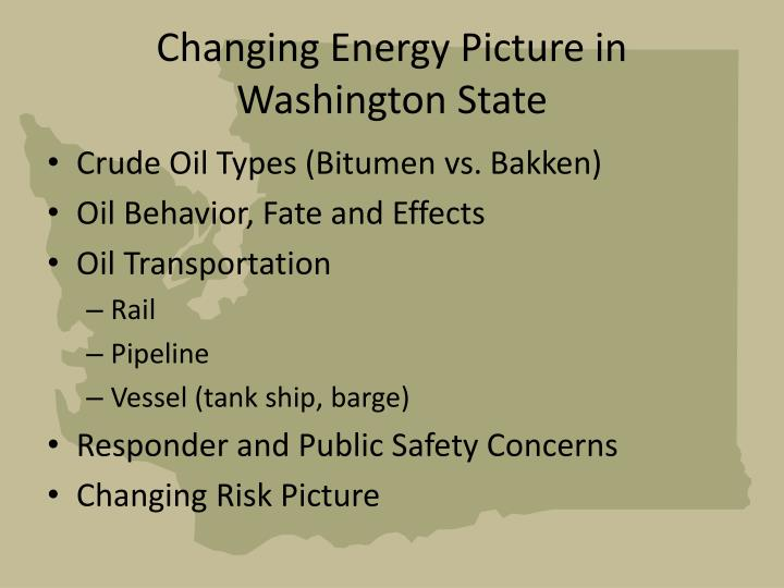 Changing Energy Picture in Washington State