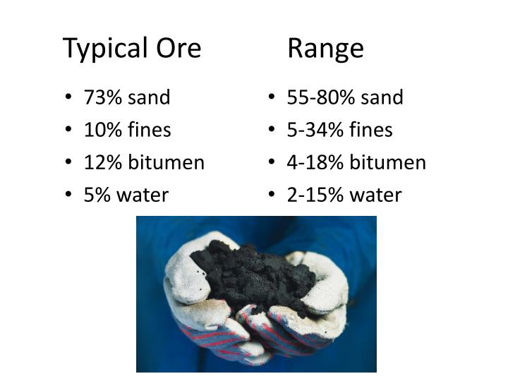Typical Ore            Range
