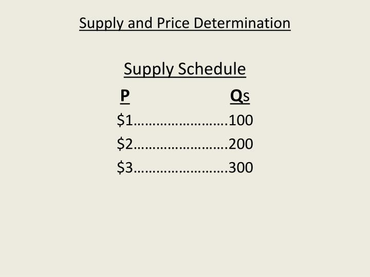 Supply and price determination1