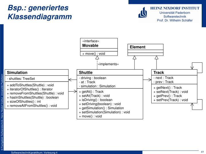 Bsp.: generiertes Klassendiagramm