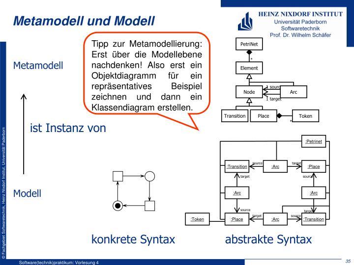 Metamodell und Modell