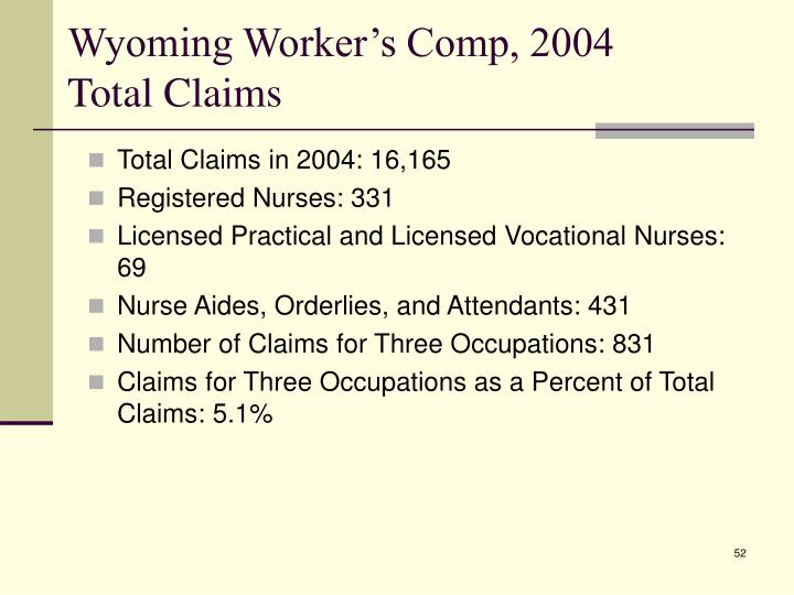 Wyoming Worker's Comp, 2004