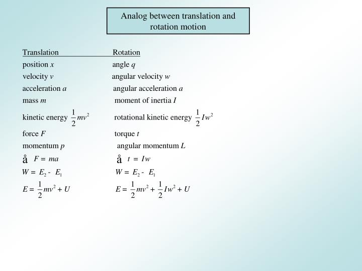 Analog between translation and rotation motion
