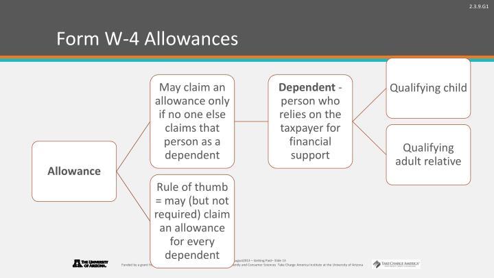 Form W-4 Allowances
