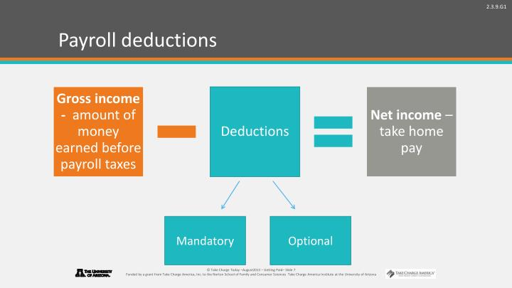 Payroll deductions
