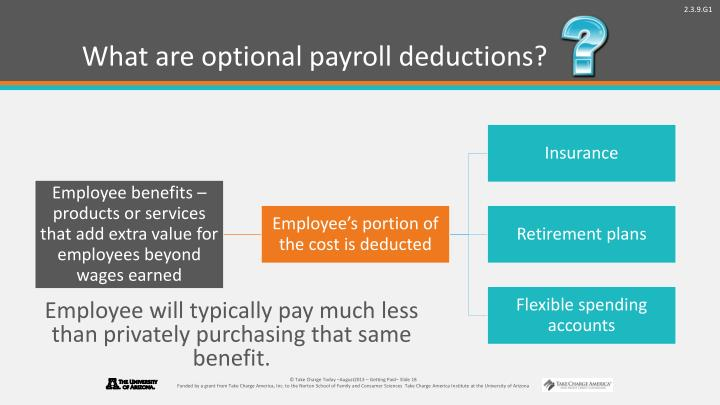 What are optional payroll deductions?