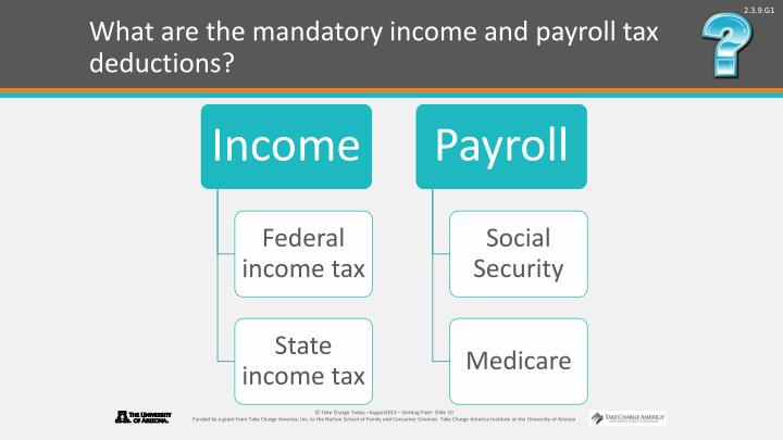 What are the mandatory income and payroll tax deductions?