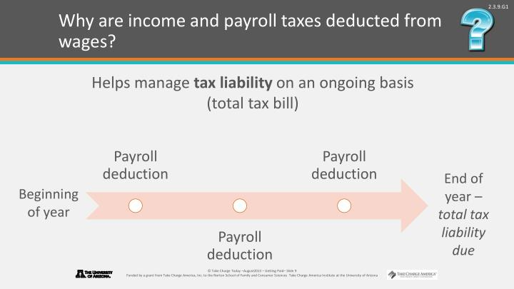 Why are income and payroll taxes deducted from wages?