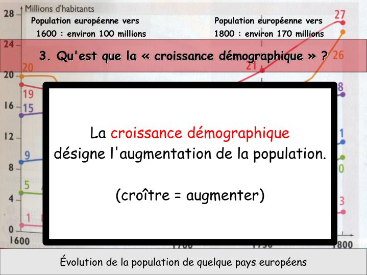 Population européenne vers
