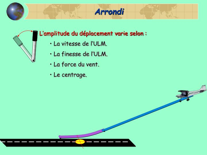 Arrondi