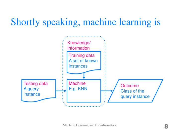 ppt machine learning
