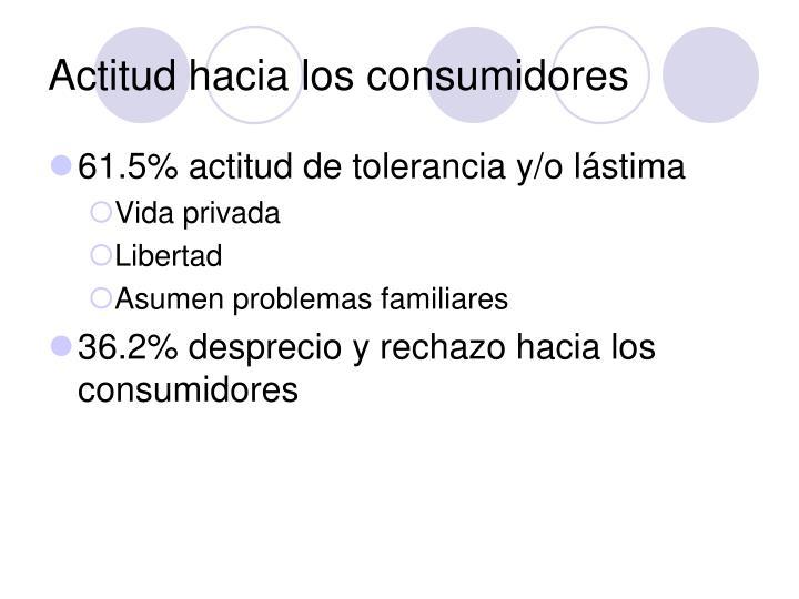Actitud hacia los consumidores