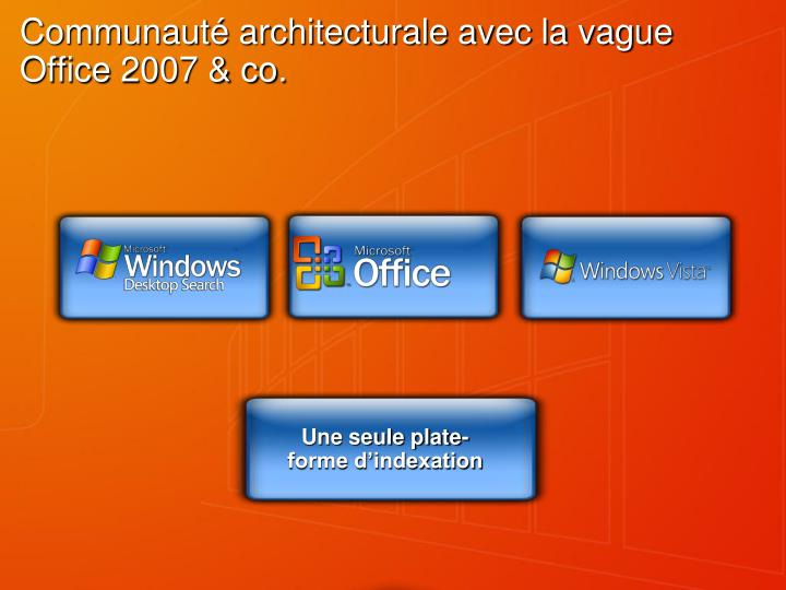 Communauté architecturale avec la vague Office 2007 & co.