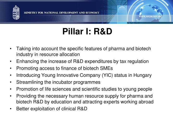 Pillar I: R&D