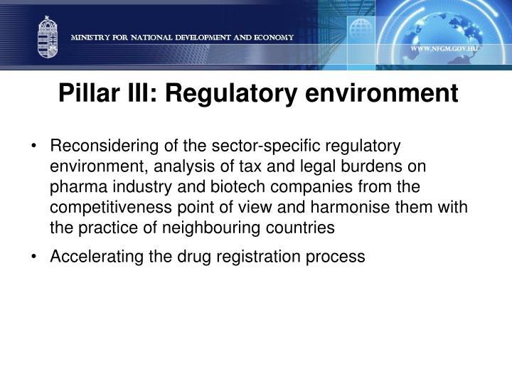 Pillar III: Regulatory environment