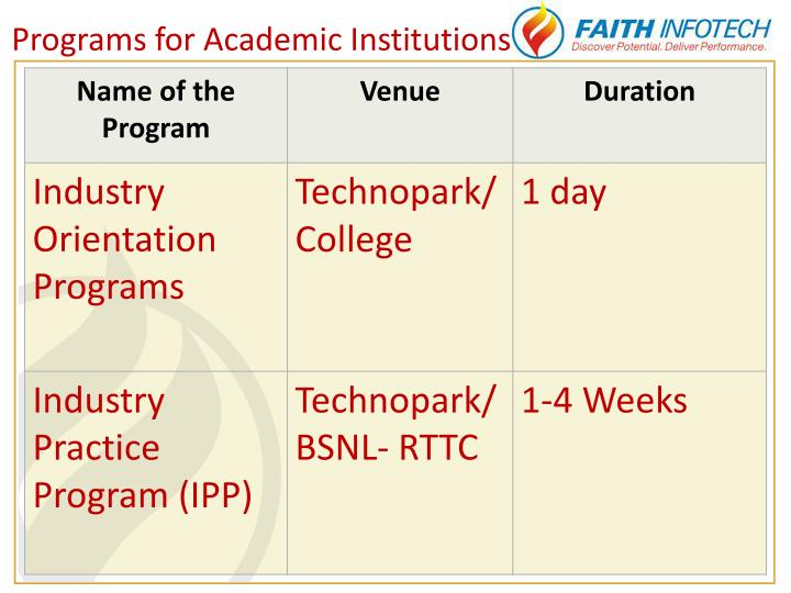 Programs for Academic Institutions