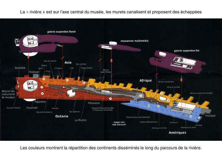 La rivire est sur laxe central du muse, les murets canalisent et proposent des chappes